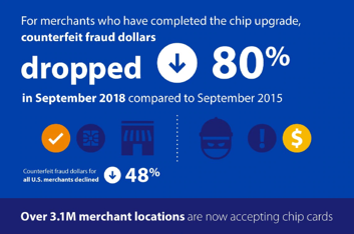 EMV-fraud-infographic